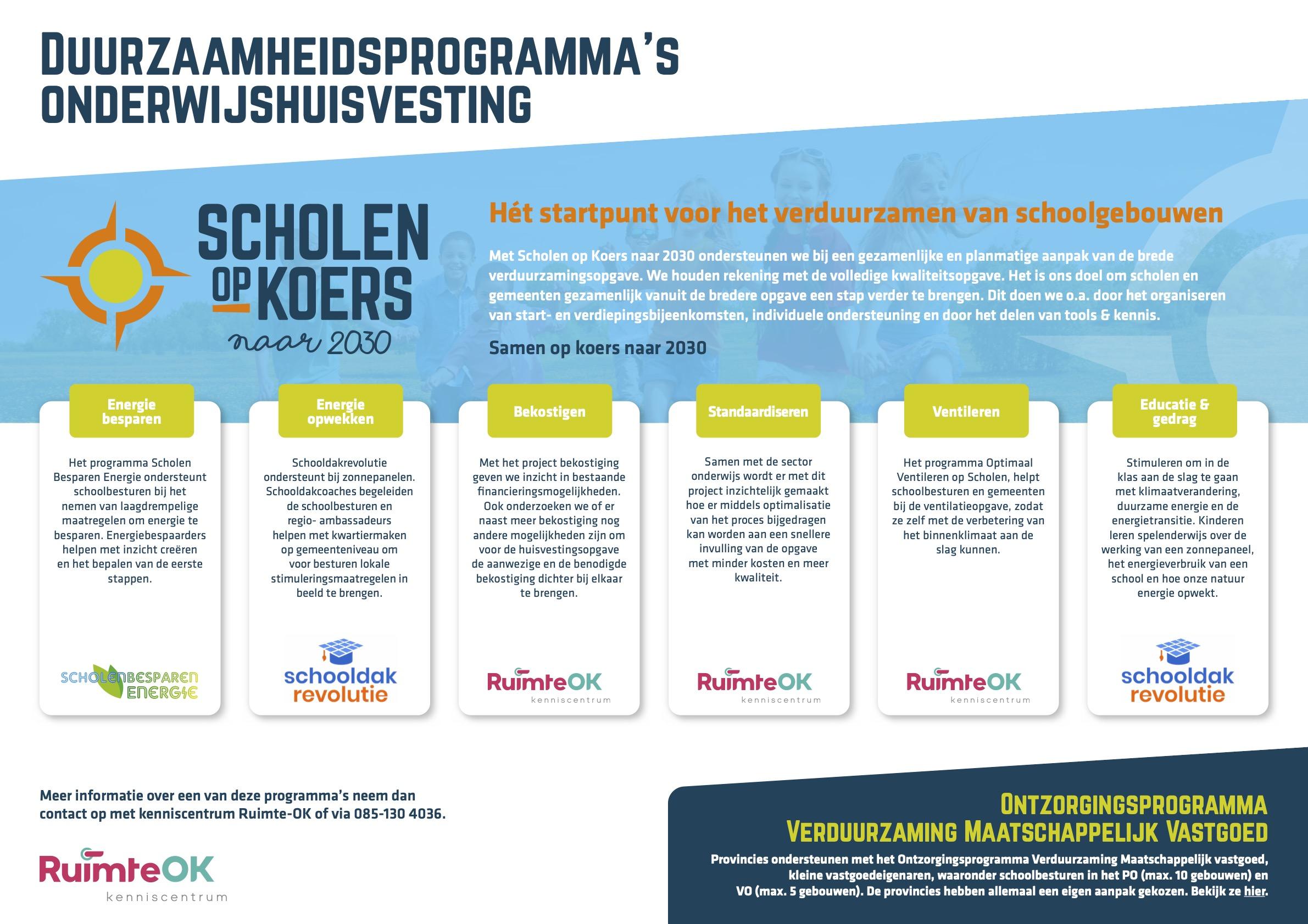 10. Overzicht Duurzaamheidsprogrammas