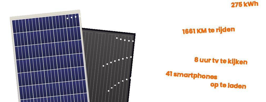 Zonnepaneel weetjes_DEF2