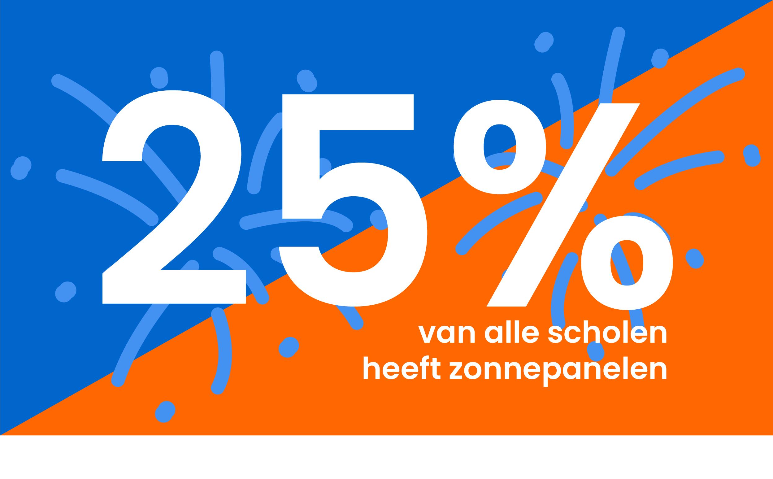 twitter_25_procent_zonnepanelen